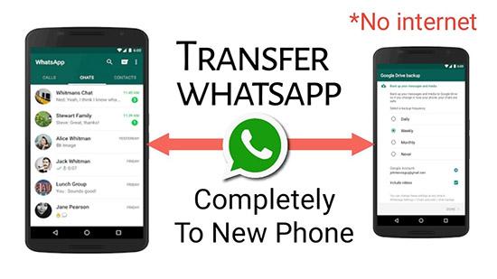 Обзор и скачивание WhatsApp Transfer