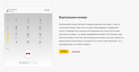 Лучшие сервисы виртуальных номеров для WhatsApp